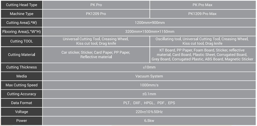 PK1209 Automatisch Intelligent Snijsysteem